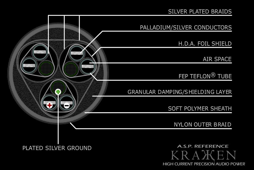 Stage III Kraken Power Cable schematic